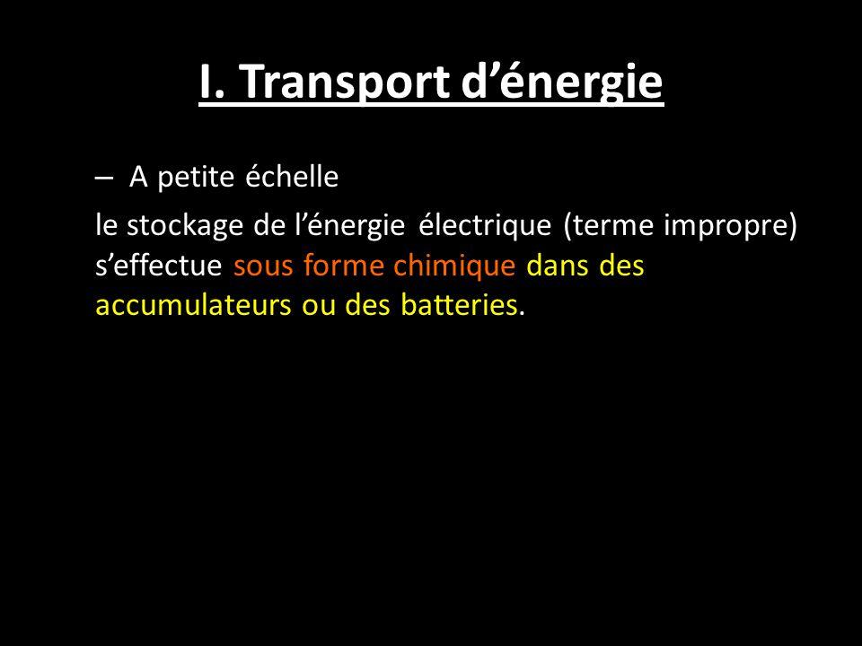 I. Transport d'énergie A petite échelle