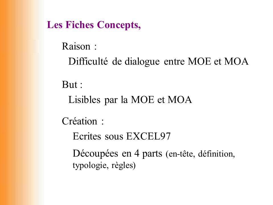 Les Fiches Concepts, Raison : Difficulté de dialogue entre MOE et MOA. But : Lisibles par la MOE et MOA.