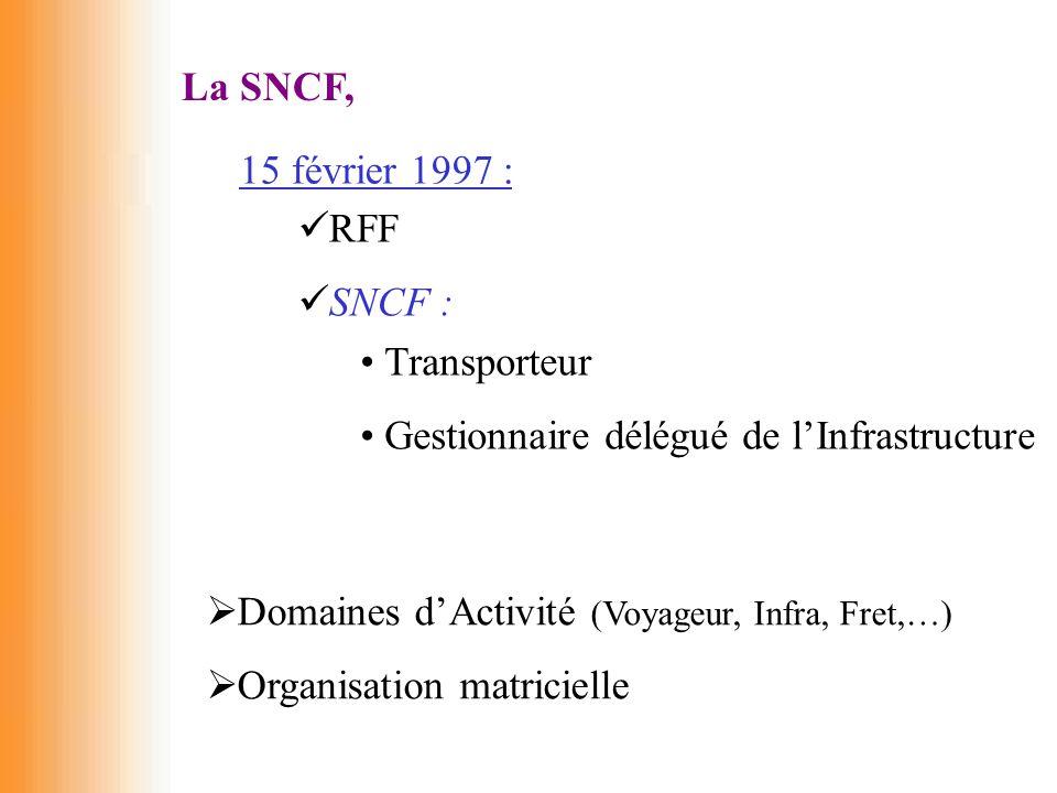 La SNCF, 15 février 1997 : RFF. SNCF : Transporteur. Gestionnaire délégué de l'Infrastructure. Domaines d'Activité (Voyageur, Infra, Fret,…)