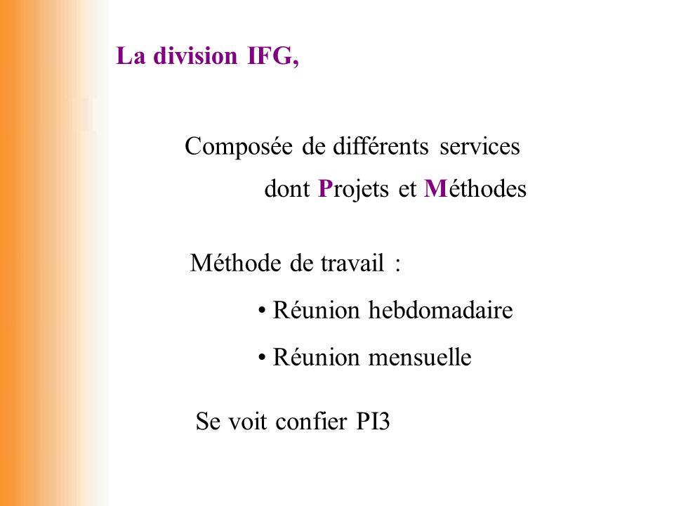 La division IFG, Composée de différents services. dont Projets et Méthodes. Méthode de travail : Réunion hebdomadaire.