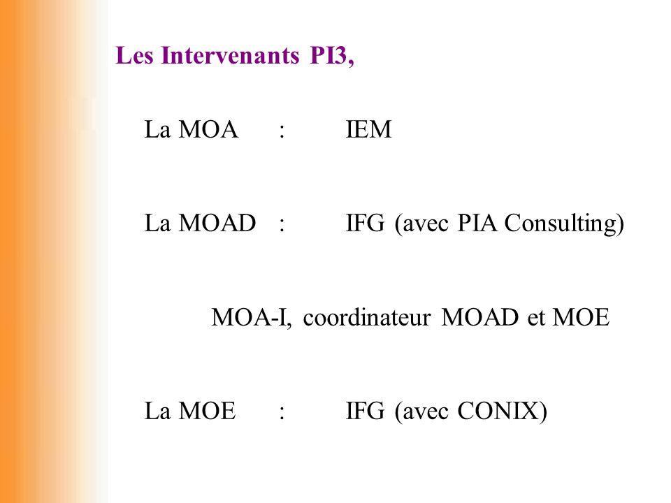 Les Intervenants PI3, La MOA : IEM. La MOAD : IFG (avec PIA Consulting) MOA-I, coordinateur MOAD et MOE.