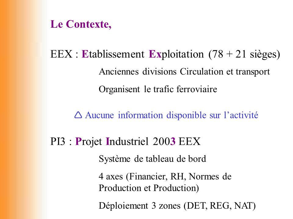 EEX : Etablissement Exploitation (78 + 21 sièges)