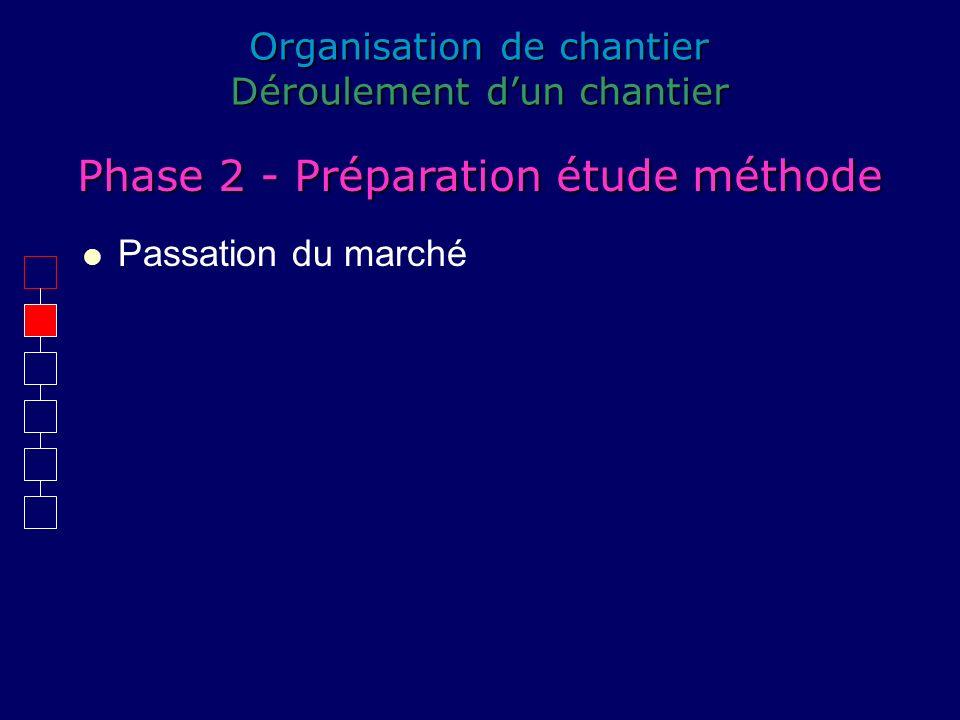 Phase 2 - Préparation étude méthode