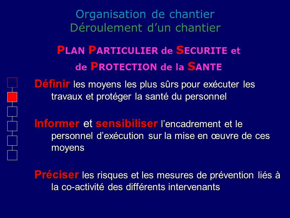 PLAN PARTICULIER de SECURITE et de PROTECTION de la SANTE