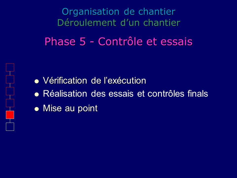 Phase 5 - Contrôle et essais