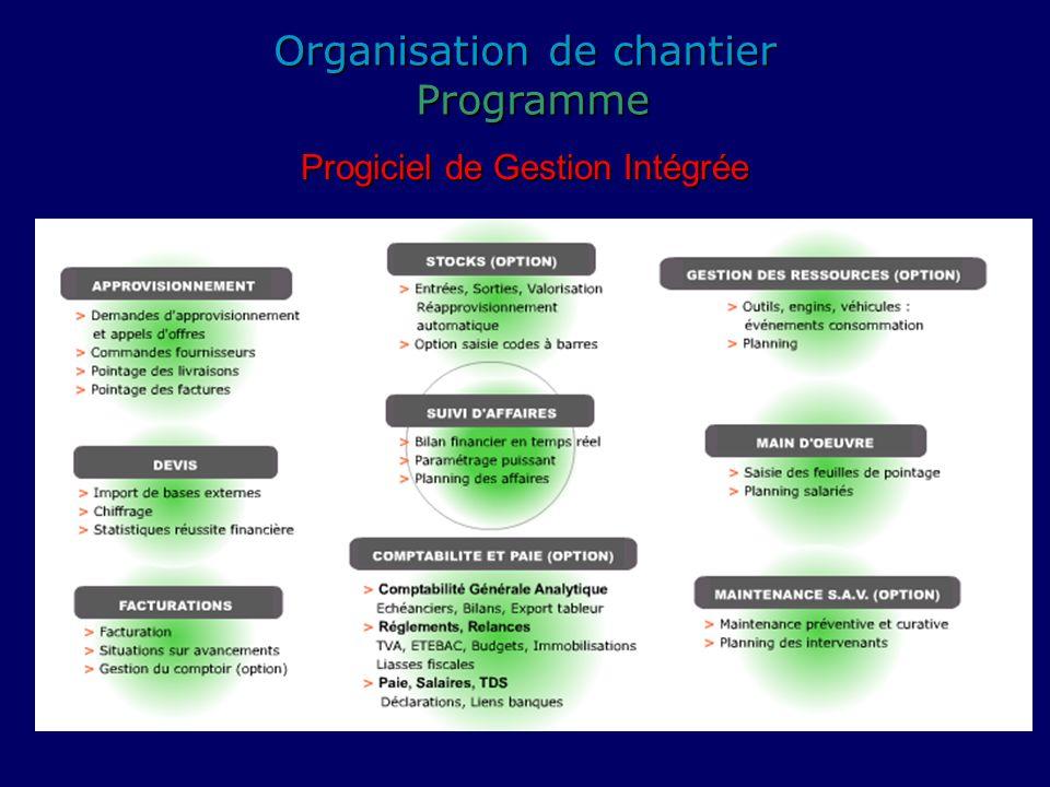 Organisation de chantier Programme
