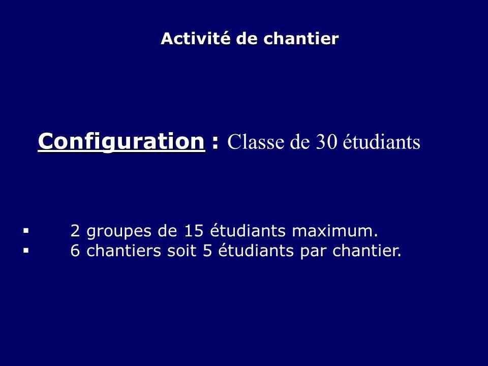 Configuration : Classe de 30 étudiants