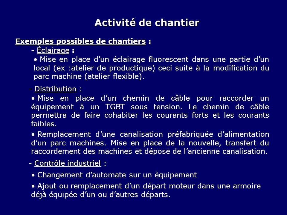 Activité de chantier Exemples possibles de chantiers : - Éclairage :