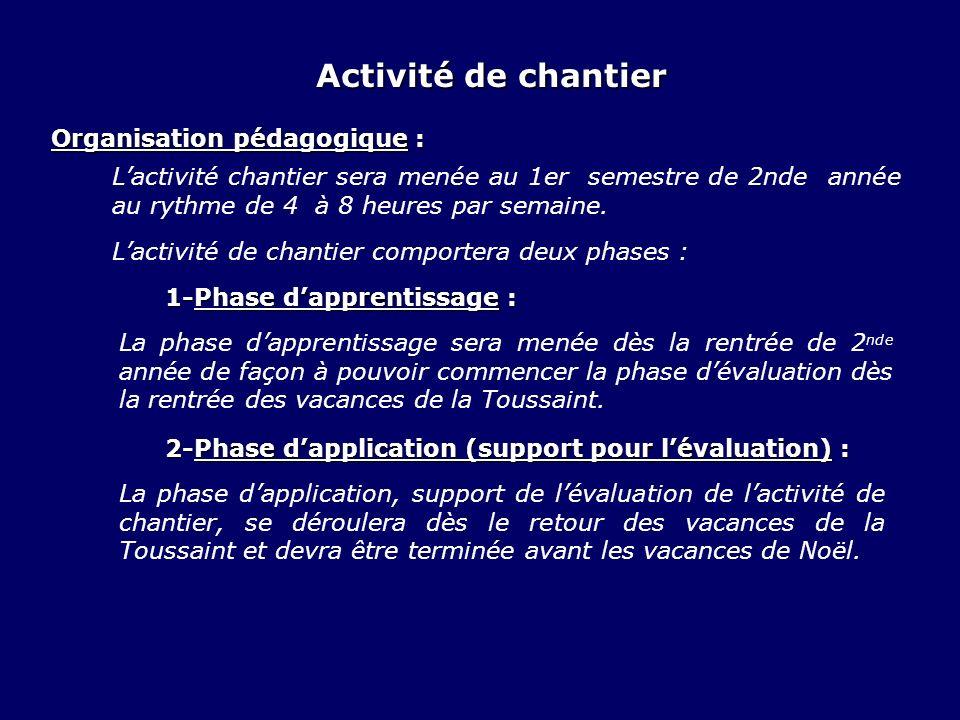 Activité de chantier Organisation pédagogique :