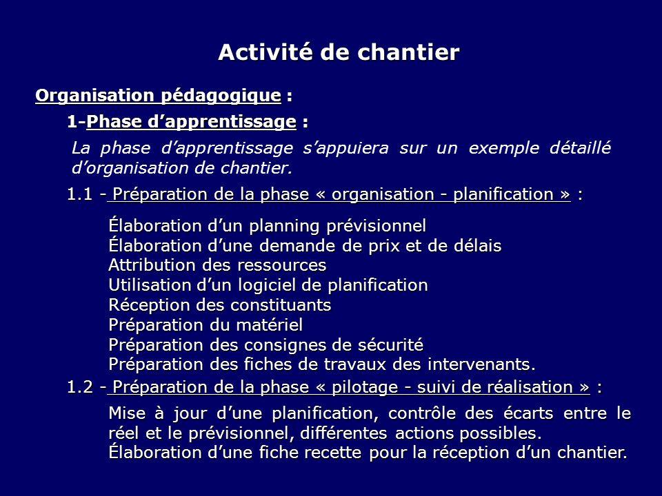 Formation organisation de chantier ppt video online for Application de suivi de chantier