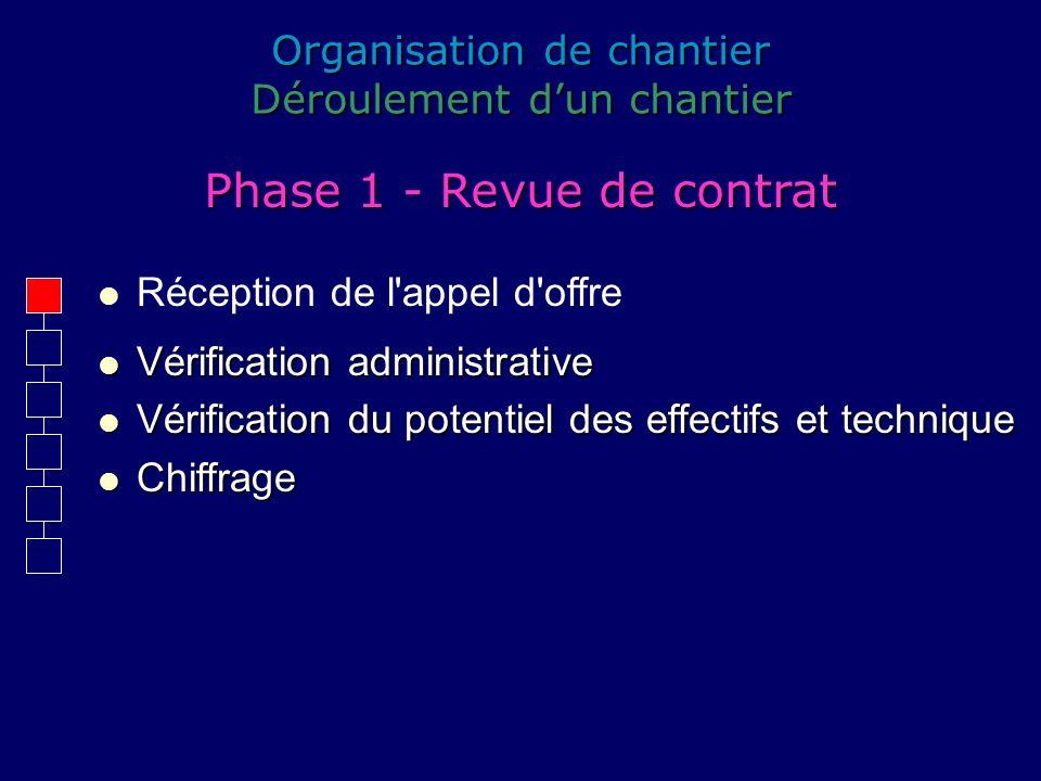 Phase 1 - Revue de contrat