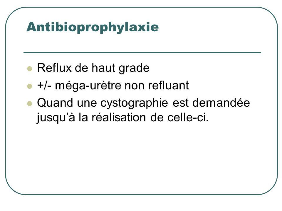 Antibioprophylaxie Reflux de haut grade +/- méga-urètre non refluant