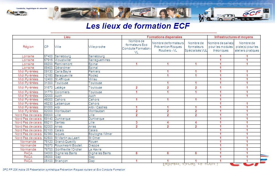 Les lieux de formation ECF