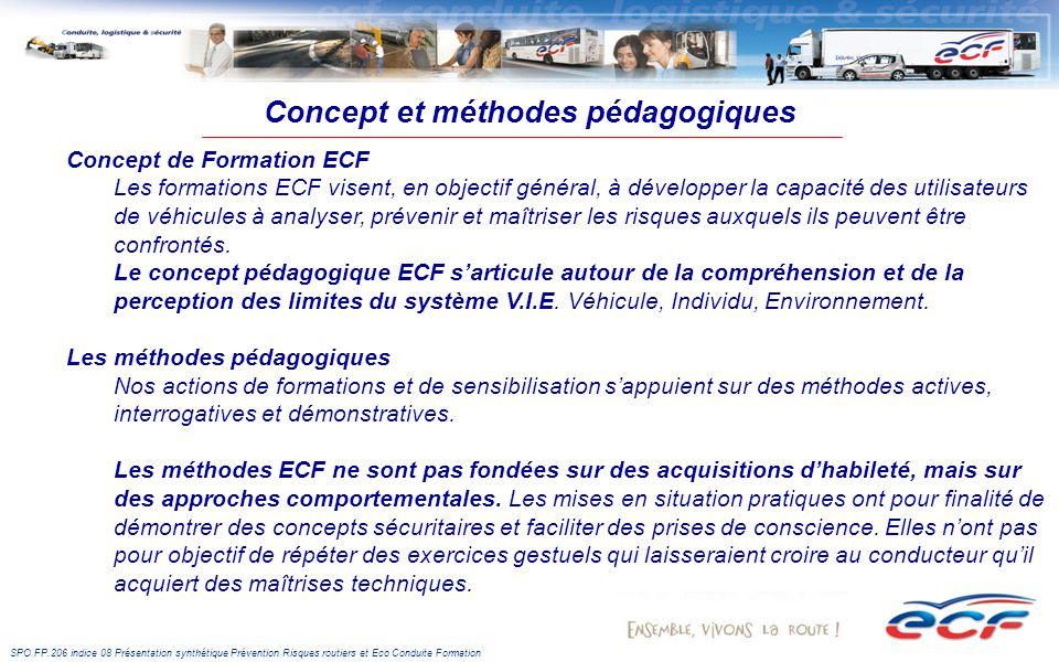 Concept et méthodes pédagogiques