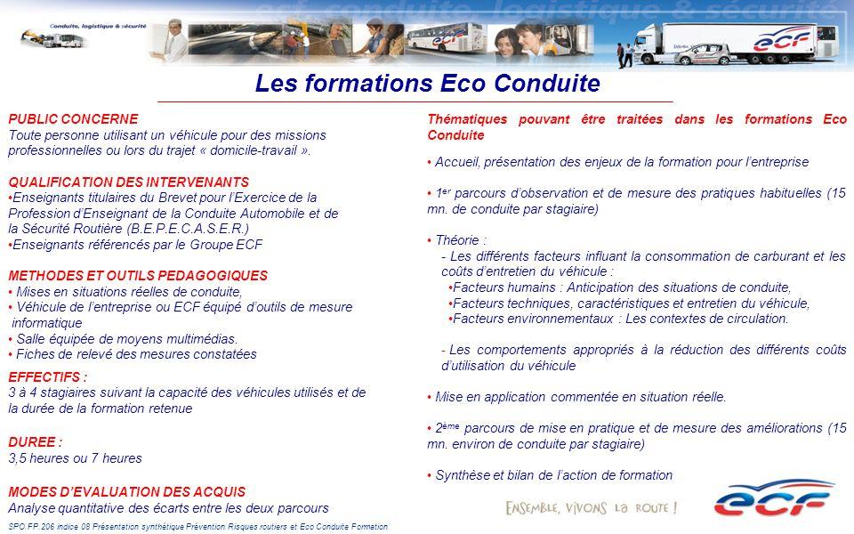 Les formations Eco Conduite