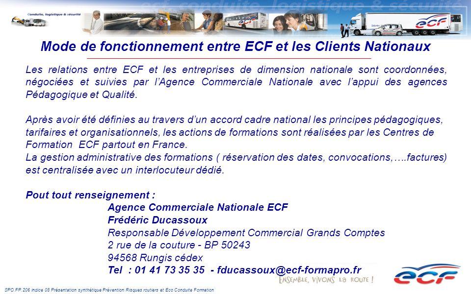 Mode de fonctionnement entre ECF et les Clients Nationaux