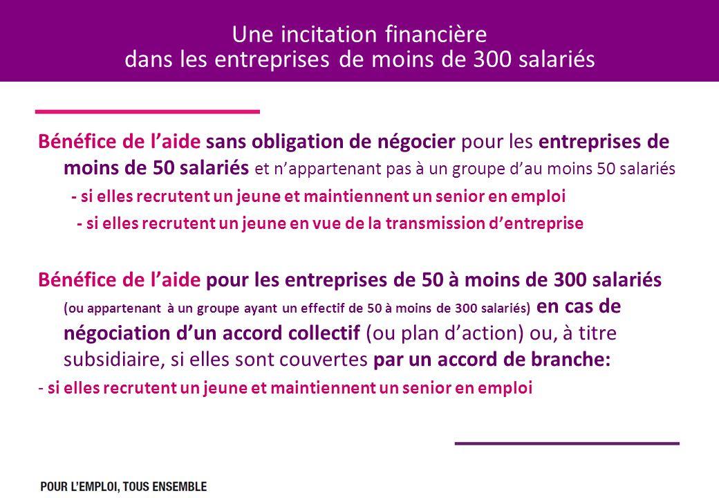 Une incitation financière dans les entreprises de moins de 300 salariés