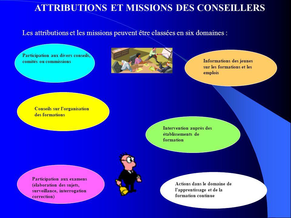 ATTRIBUTIONS ET MISSIONS DES CONSEILLERS