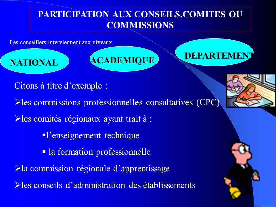 PARTICIPATION AUX CONSEILS,COMITES OU COMMISSIONS