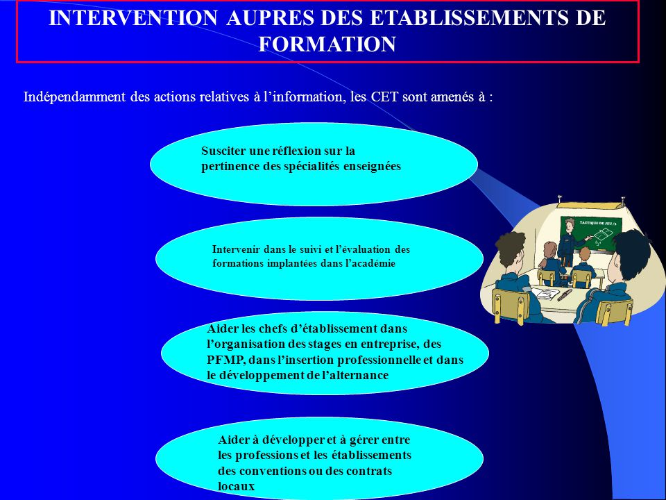 INTERVENTION AUPRES DES ETABLISSEMENTS DE FORMATION