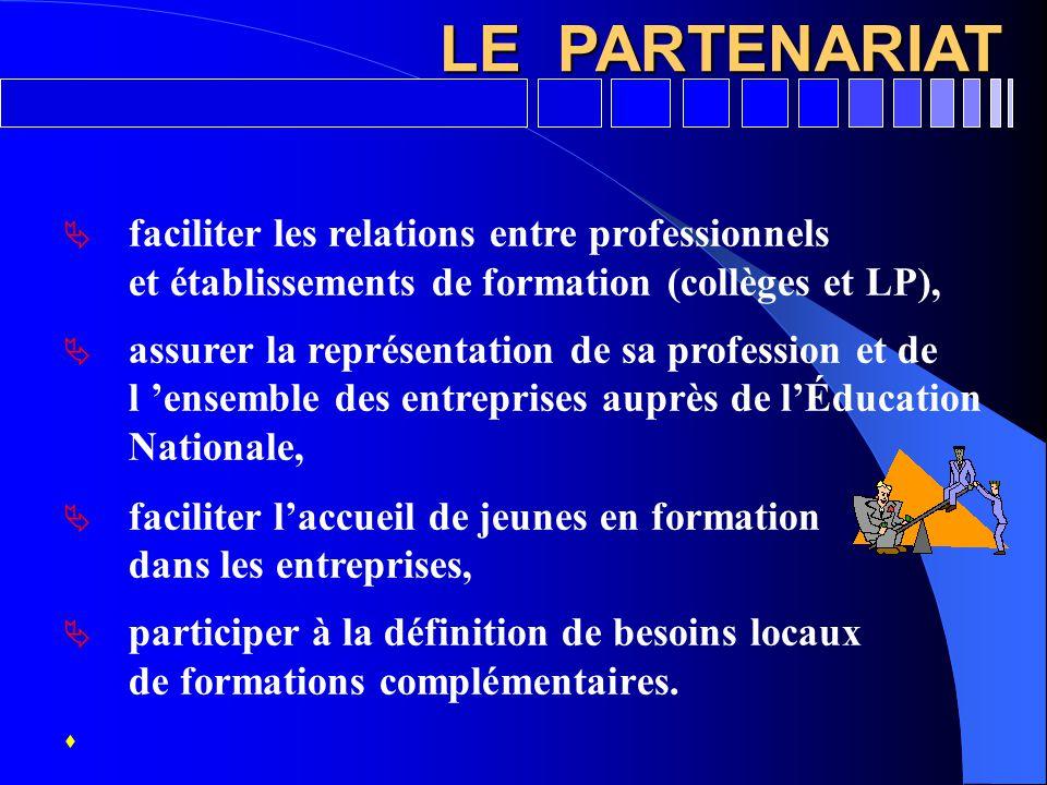 LE PARTENARIAT faciliter les relations entre professionnels et établissements de formation (collèges et LP),
