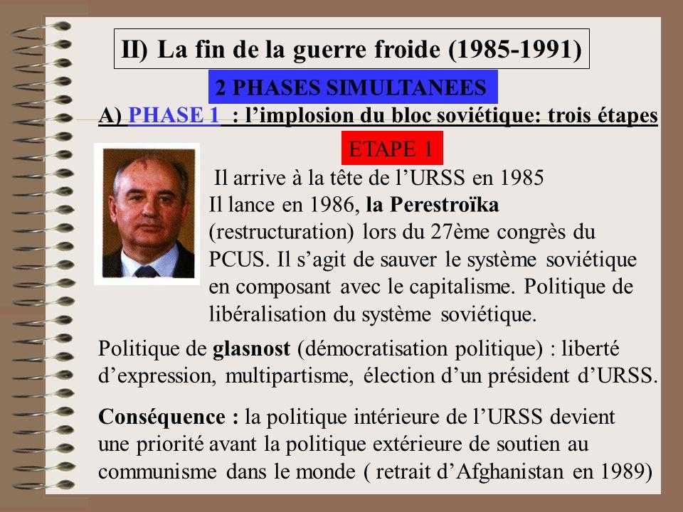 II) La fin de la guerre froide (1985-1991)