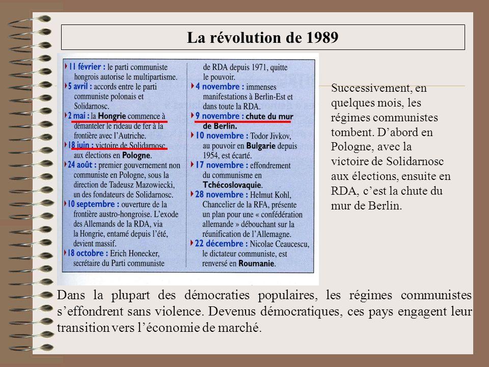 La révolution de 1989
