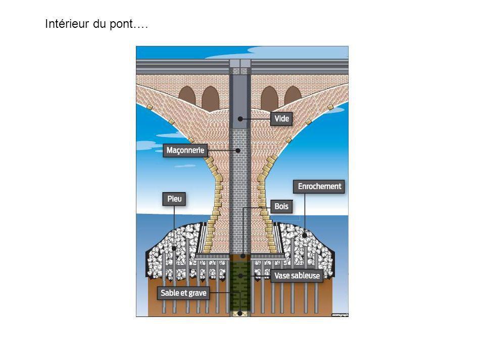 Intérieur du pont….
