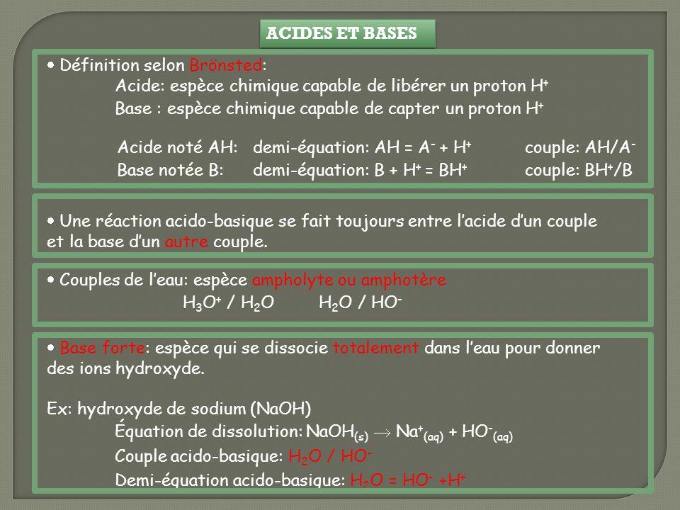 ACIDES ET BASES Définition selon Brönsted: Acide: espèce chimique capable de libérer un proton H+