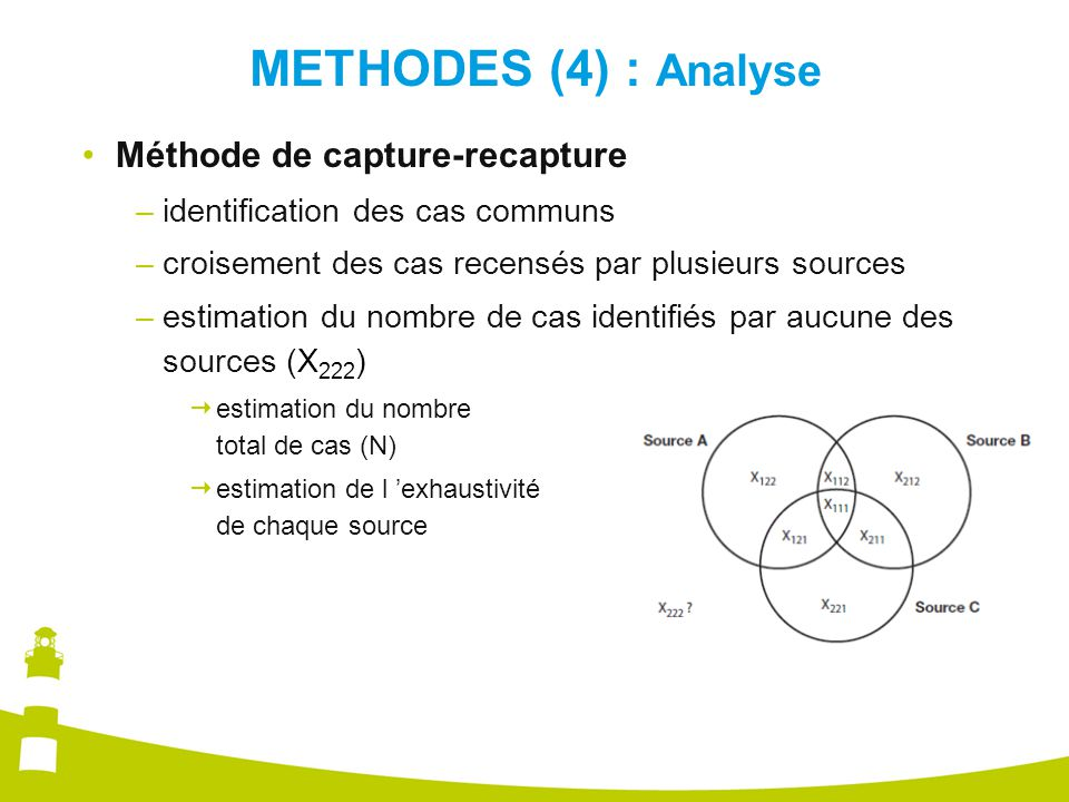 METHODES (4) : Analyse Méthode de capture-recapture
