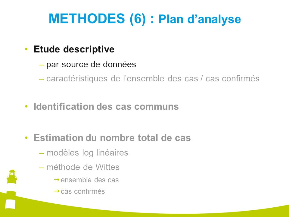 METHODES (6) : Plan d'analyse