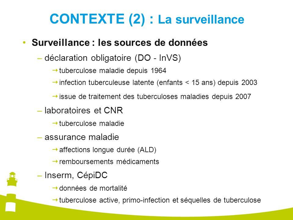 CONTEXTE (2) : La surveillance