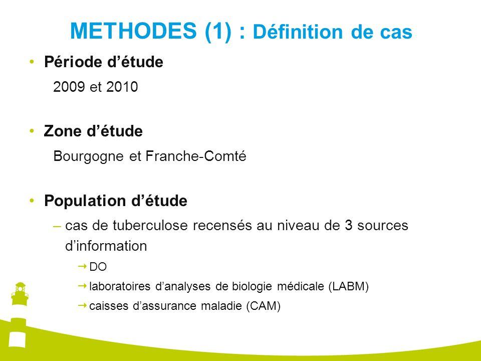 METHODES (1) : Définition de cas