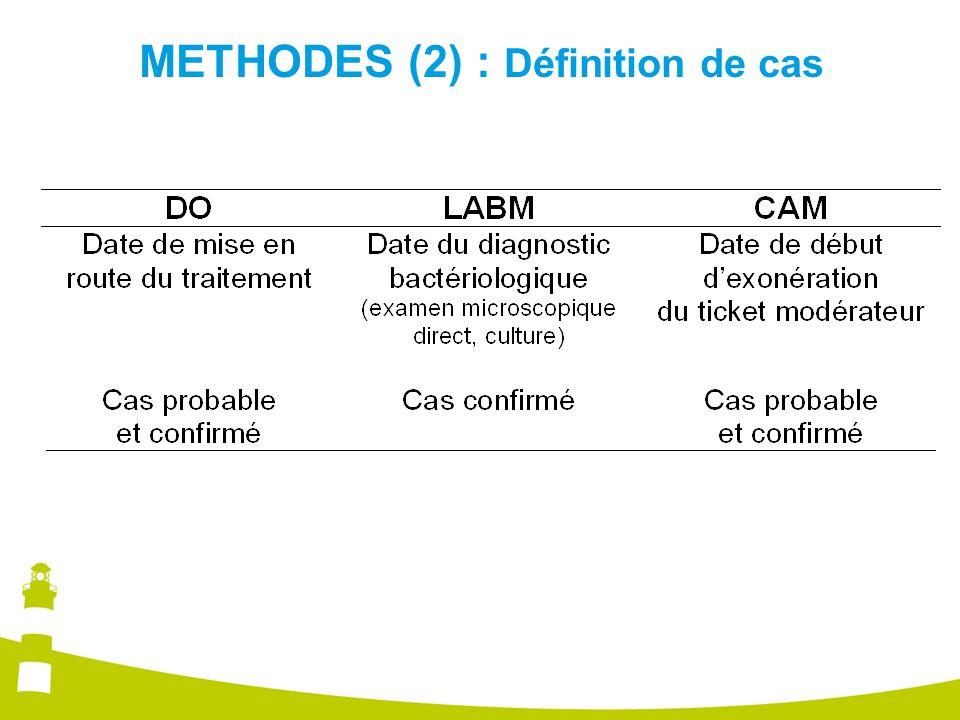 METHODES (2) : Définition de cas