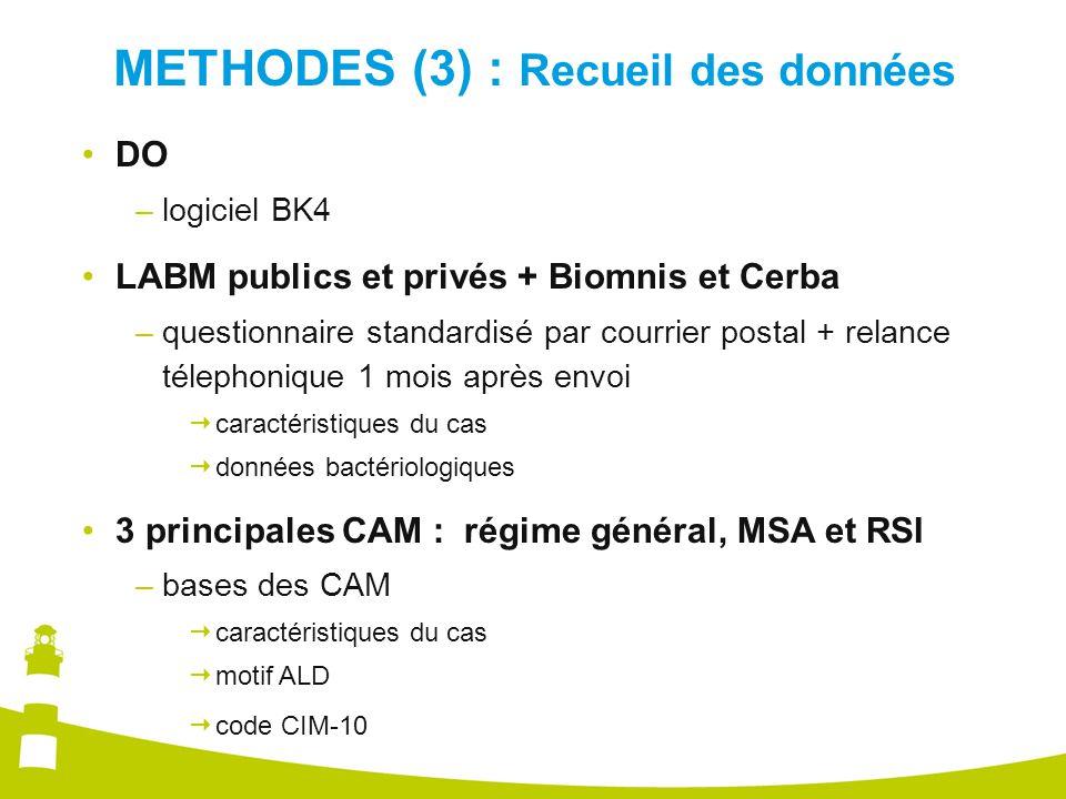 METHODES (3) : Recueil des données