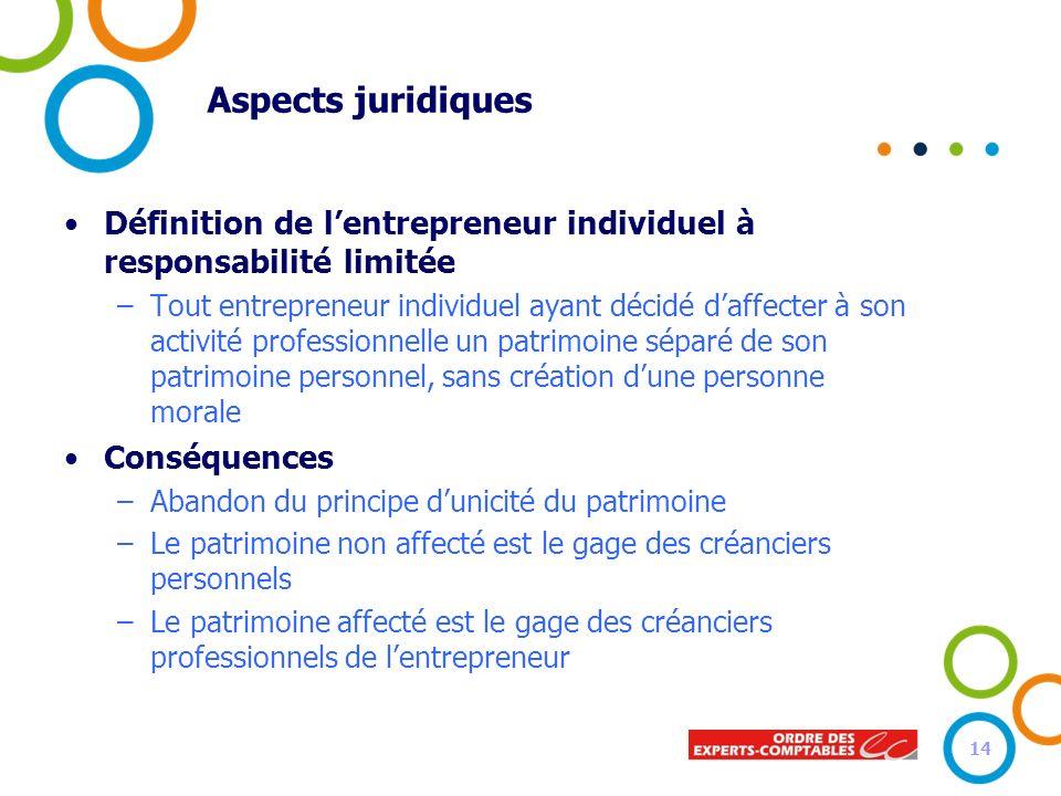 Aspects juridiques Définition de l'entrepreneur individuel à responsabilité limitée.