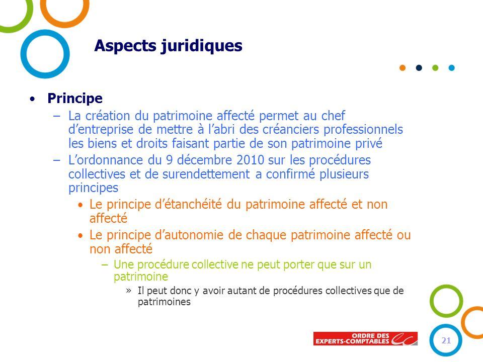 Aspects juridiques Principe
