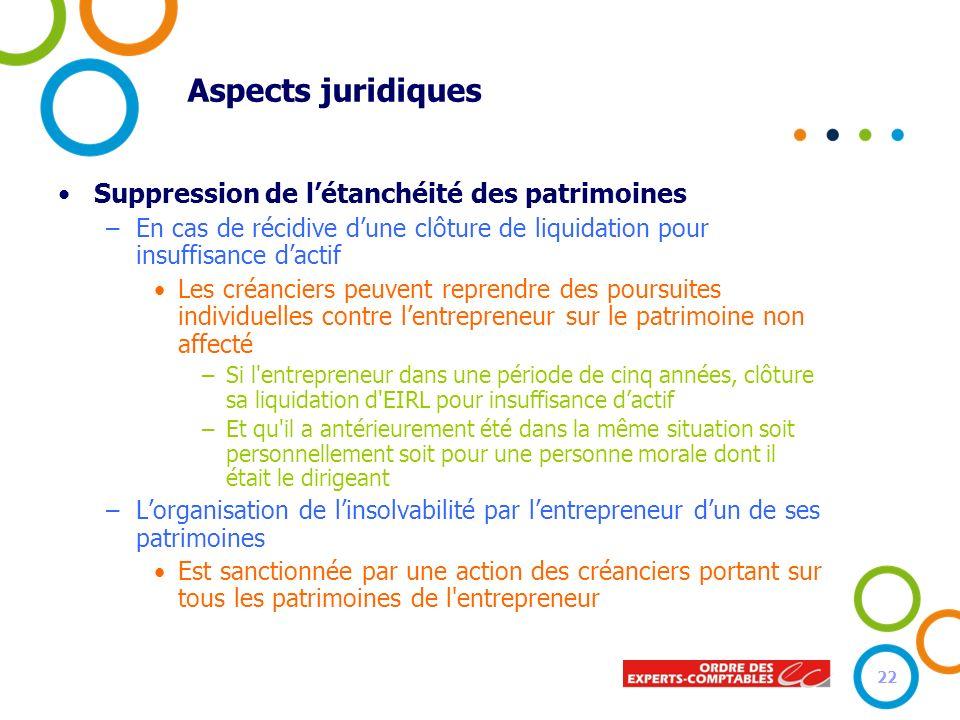 Aspects juridiques Suppression de l'étanchéité des patrimoines