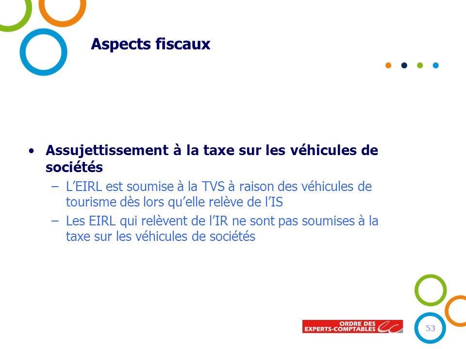 Aspects fiscaux Assujettissement à la taxe sur les véhicules de sociétés.