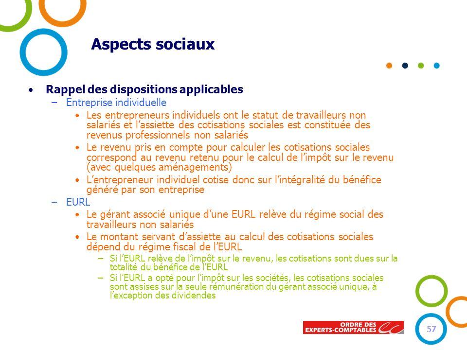 Aspects sociaux Rappel des dispositions applicables