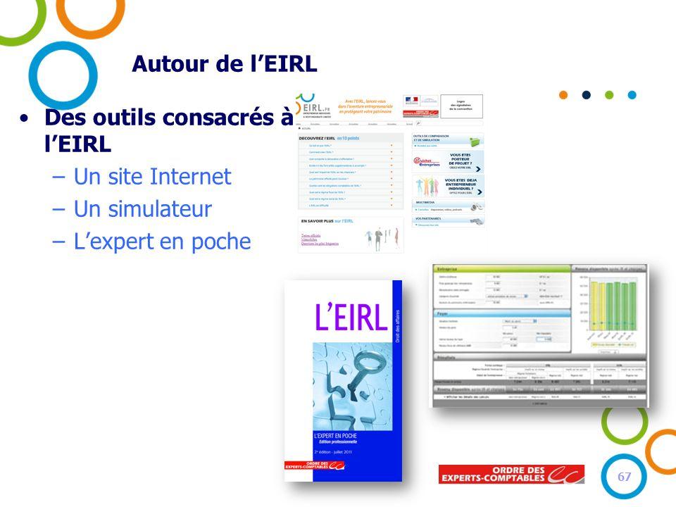 Autour de l'EIRL Des outils consacrés à l'EIRL Un site Internet Un simulateur L'expert en poche