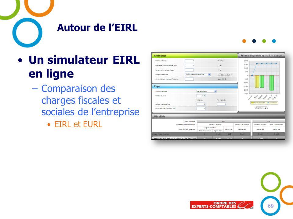 Un simulateur EIRL en ligne