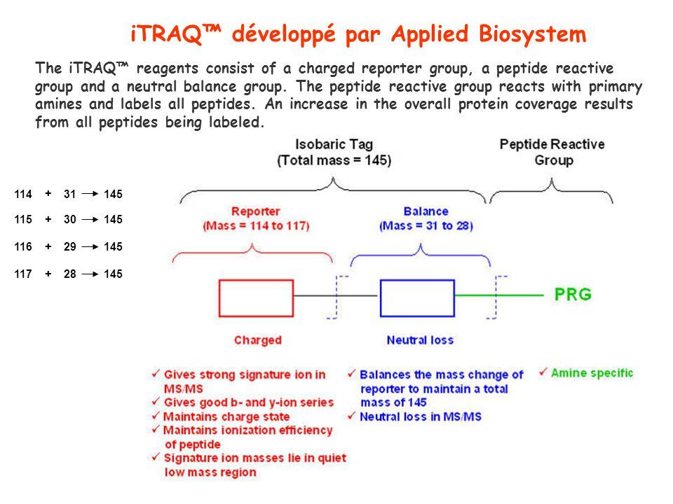 iTRAQ™ développé par Applied Biosystem