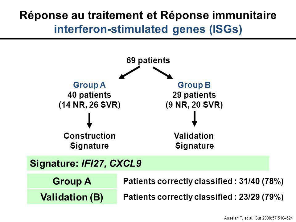Réponse au traitement et Réponse immunitaire interferon-stimulated genes (ISGs)