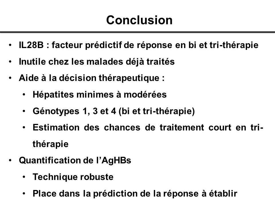 Conclusion IL28B : facteur prédictif de réponse en bi et tri-thérapie