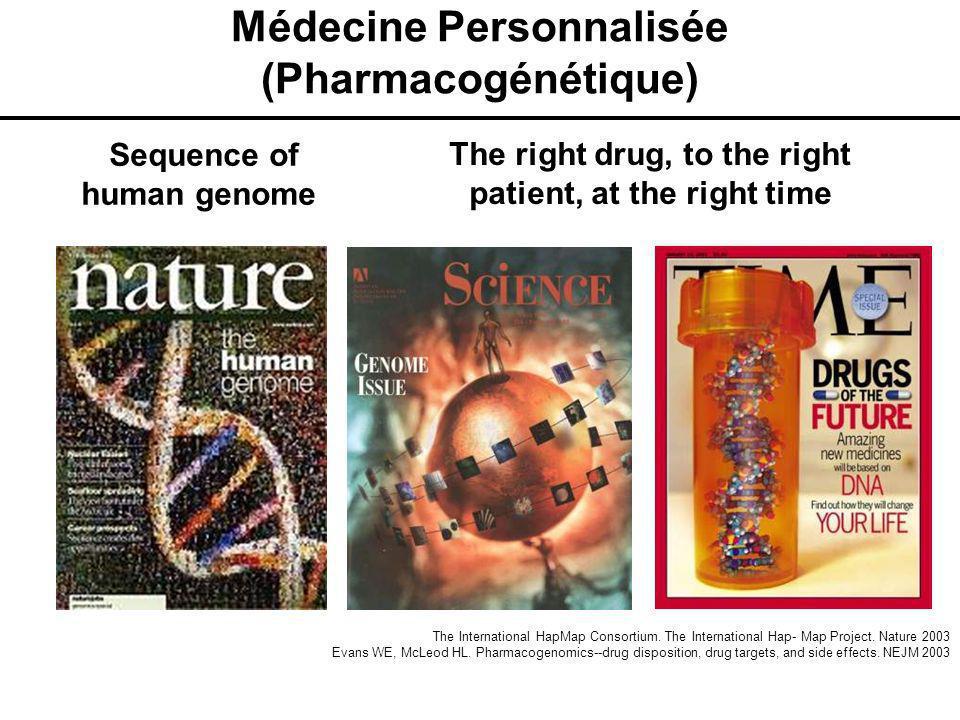 Médecine Personnalisée (Pharmacogénétique)