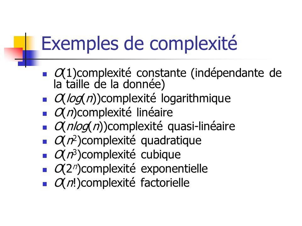 Exemples de complexité