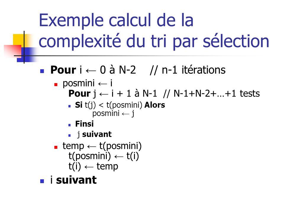 Exemple calcul de la complexité du tri par sélection