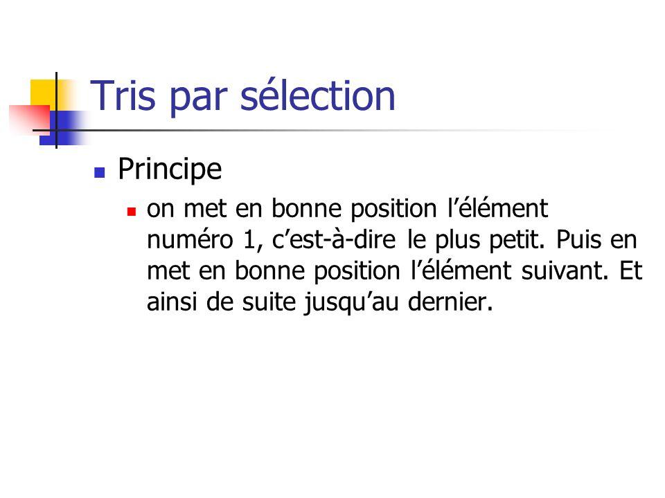 Tris par sélection Principe