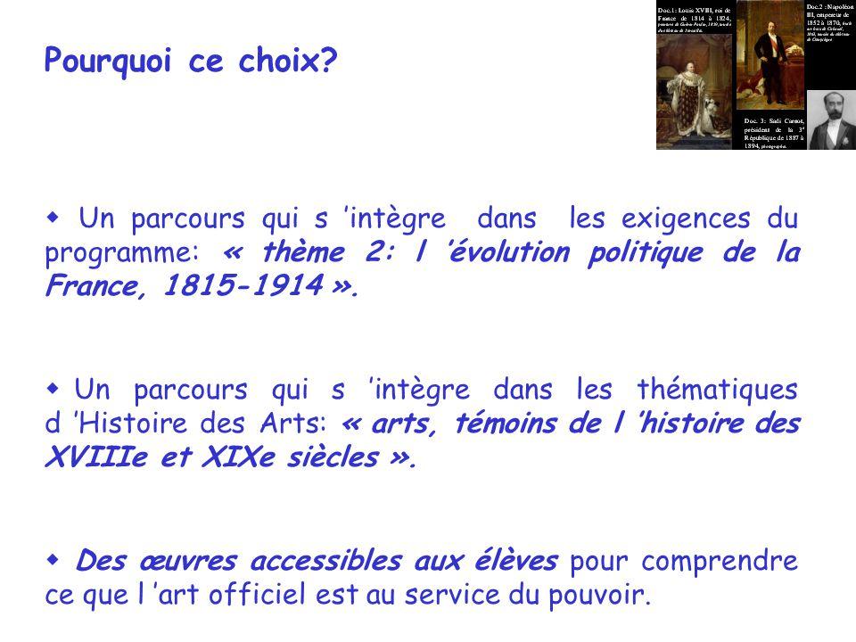 Pourquoi ce choix Un parcours qui s 'intègre dans les exigences du programme: « thème 2: l 'évolution politique de la France, 1815-1914 ».